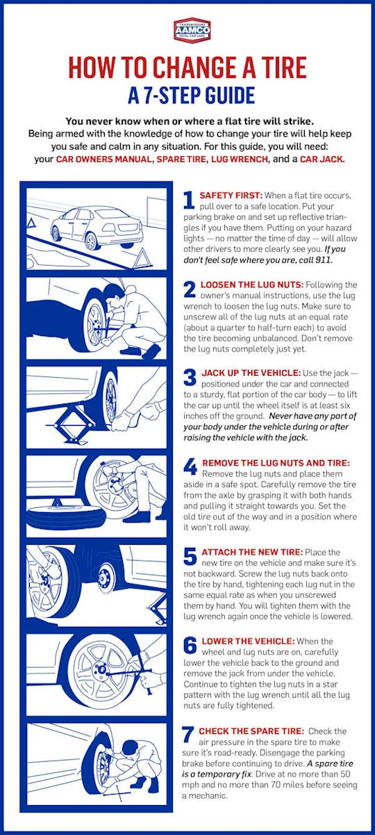 How to Change A Tire - A 7-Step Guide