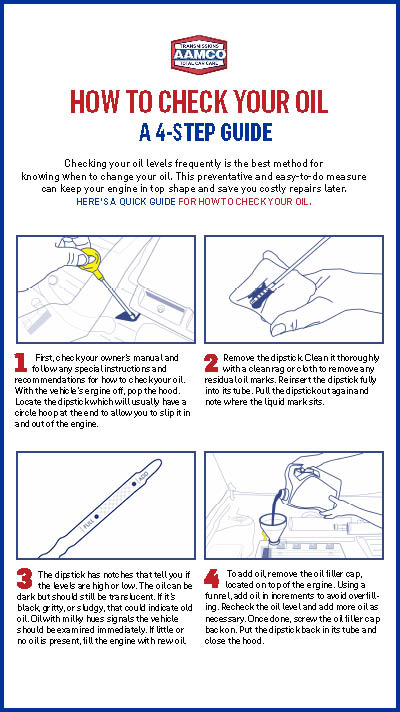 AAMCO Illustration: How to Check Your Oil