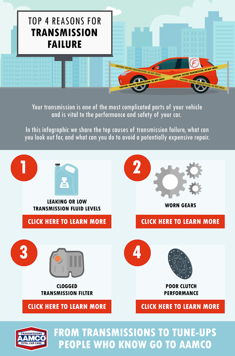 The Top 4 Reasons for Transmission Failure Infographic